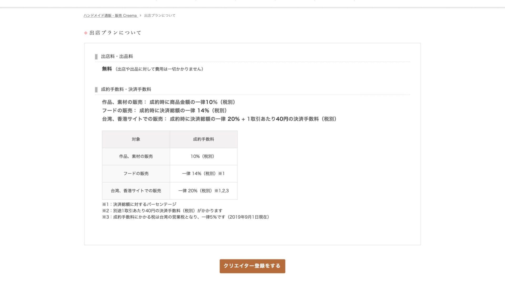 ハンドメイド作品をネット販売する方法【ショップ登録・出品手順 Creema(クリーマ)編】